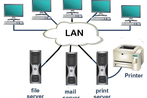 Jenis Jenis Jaringan Komputer Dan Pengertiannya Komponen Komponen Komputer