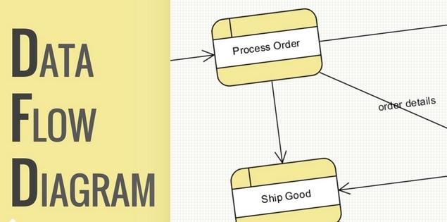 process flow diagram adalah wiring diagram detailedpengertian dan contoh data flow diagram (dfd) atau diagram alir data call center call flow diagram process flow diagram adalah