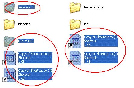 Cara Menghilangkan Virus Shortcut di Flashdisk dan Komputer