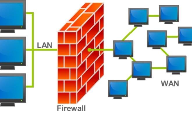 Fungsi firewall pada jaringan komputer lengkap dengan pengertian penjelasan lengkap fungsi firewall pada jaringan komputer desertai pengertian manfaat dan cara kerja firewall ccuart Image collections