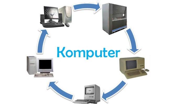 Sejarah Perkembangan Komputer Dari Awal Sampai Sekarang Seputar Sejarah